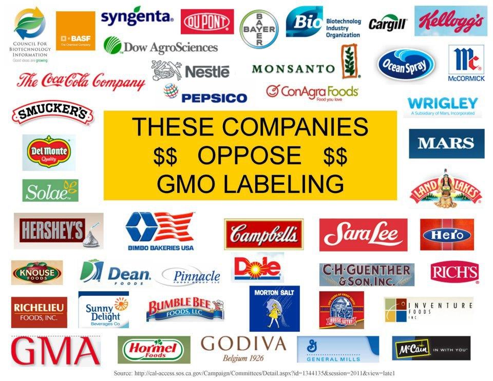 Why Monsanto and Big Foods Are Spending Millions to Defeat