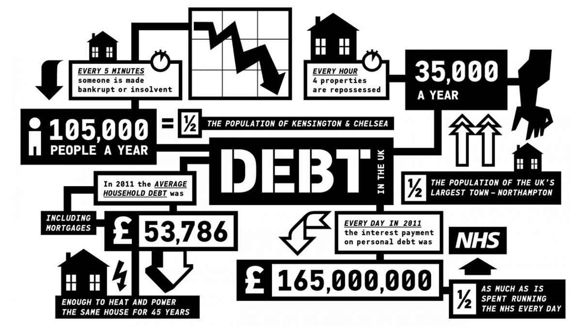 Citizen Debt Audits are Challenging Big Finance in the U K  and