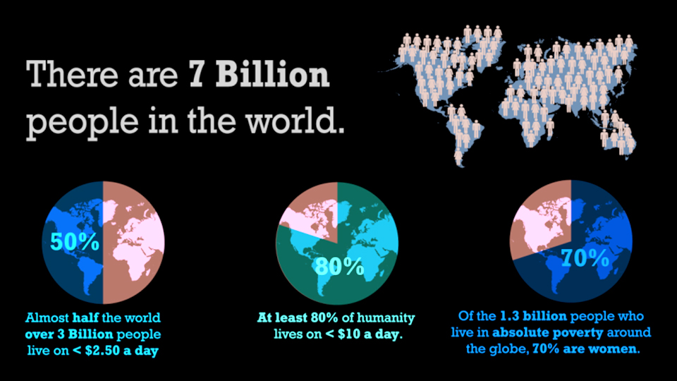 infographic the global face of poverty com