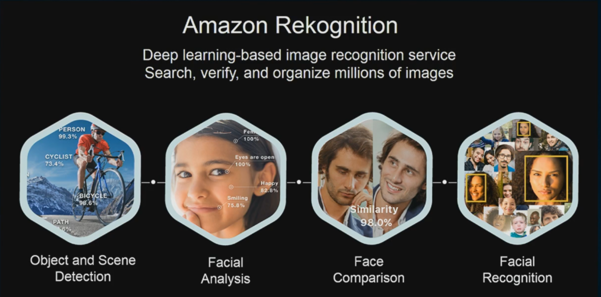 Amazon's Underbelly 1 0: Bolstering the Surveillance State