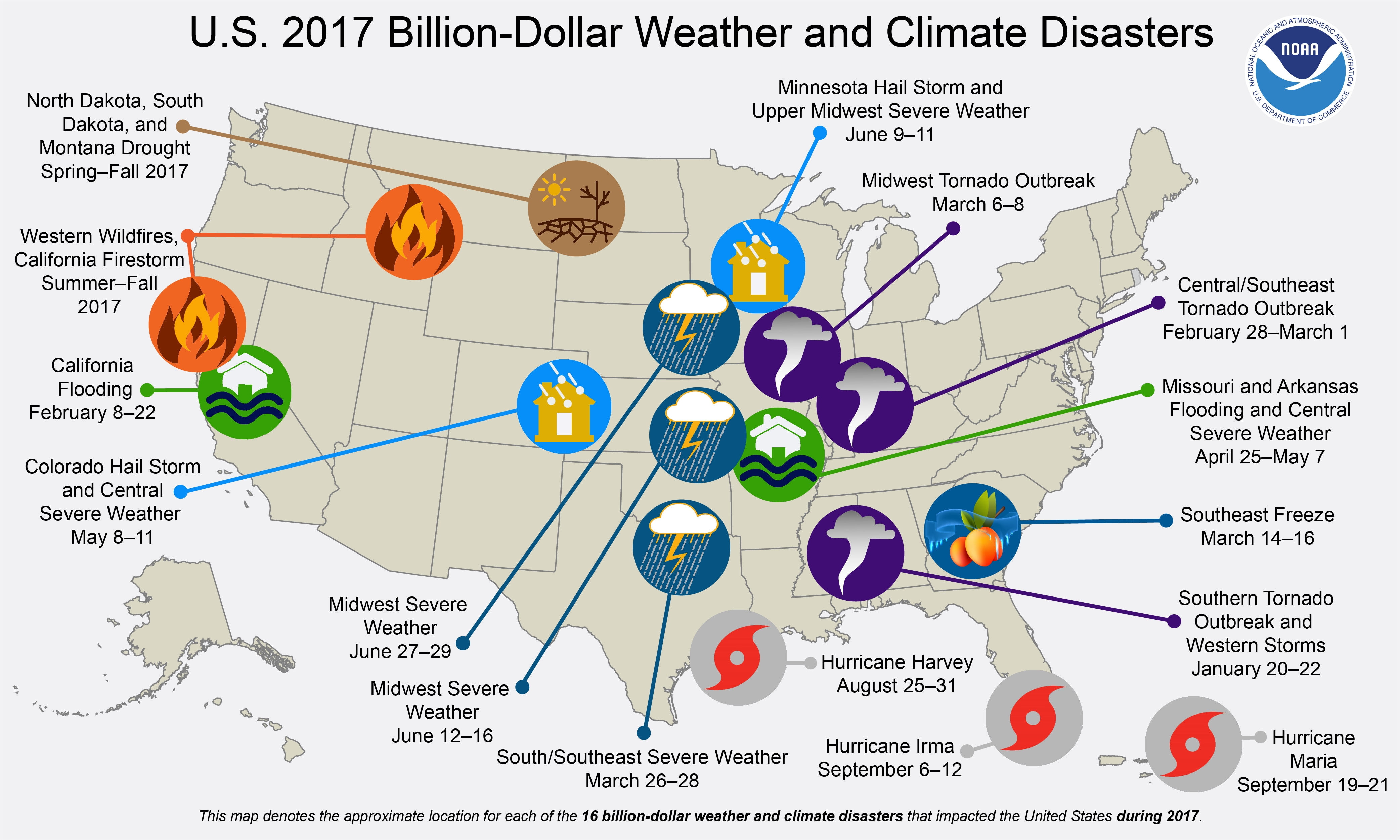 hurricane damage, storm damage, Hurricane Harvey, Hurricane Maria, Hurricane Irma, Puerto Rico hurricane disaster, National Oceanic and Atmospheric Administration reported, climate change costs