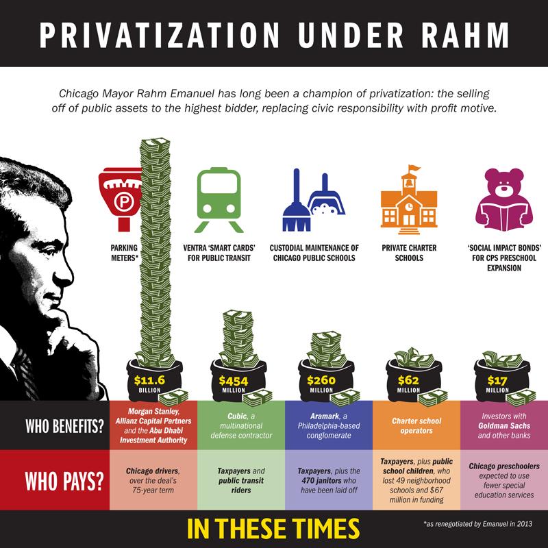 financial transaction tax, Rahm Emanuel, Tax Justice Network, redistributive revenue, public banks