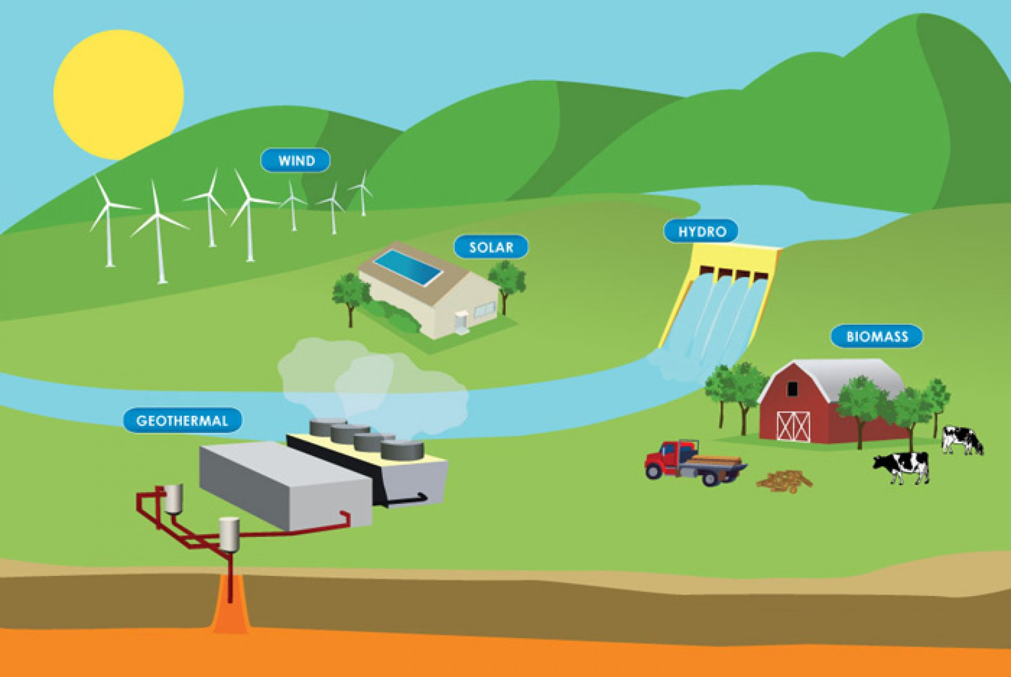 alternative energy resources Alternative energy resources energy resource advantages disadvantages what are some renewable energy resources a nonrenewable resource cannot be replaced in a reasonable.