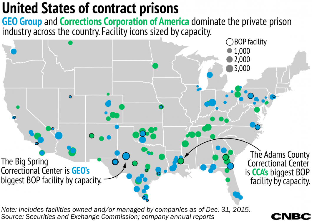 executive orders, Donald Trump, Immigration and Customs Enforcement, border wall, private prisons, prison-industrial complex, for profit prisons, CoreCivic, Corrections Corporation of America, ICE, detention centers, Management & Training Corp